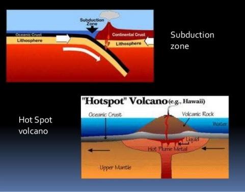 volcanoes-geneveve-magpatoc-jordan-abraham-9-638